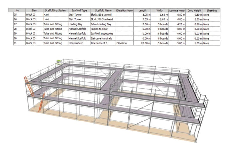 Schedule of a scaffold with a model