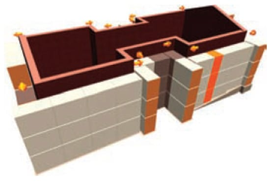 System scaffold model