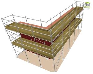 Add guardrails to your scaffold